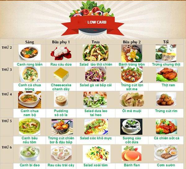 chế độ ăn cho người bị mụn